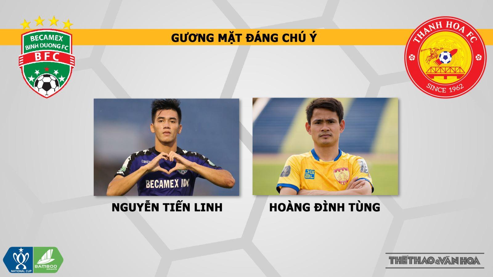 Becamex Bình Dương đấu với Thanh Hóa, Bình Dương vs Thanh Hoá, trực tiếp bóng đá Becamex Bình Dương vs Thanh Hóa, nhận định Becamex Bình Dương đấu với Thanh Hóa
