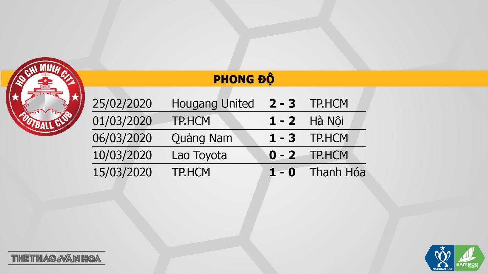 bóng đá, bong da, soi kèo TP Hồ Chí Minh vs SHB Đà Nẵng, nhận định TP Hồ Chí Minh vs SHB Đà Nẵng, TP Hồ Chí Minh, SHB Đà Nẵng