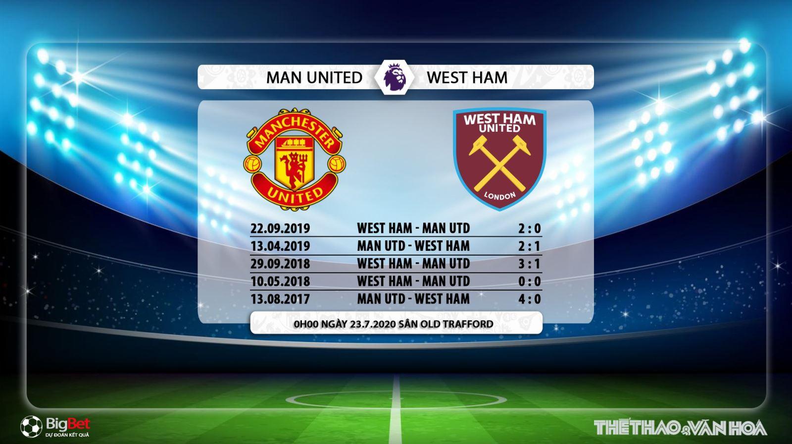 MU, West Ham, manchester united vs West Ham, trực tiếp MU vs West Ham, soi kèo MU vs West Ham, nhận định MU vs West Ham