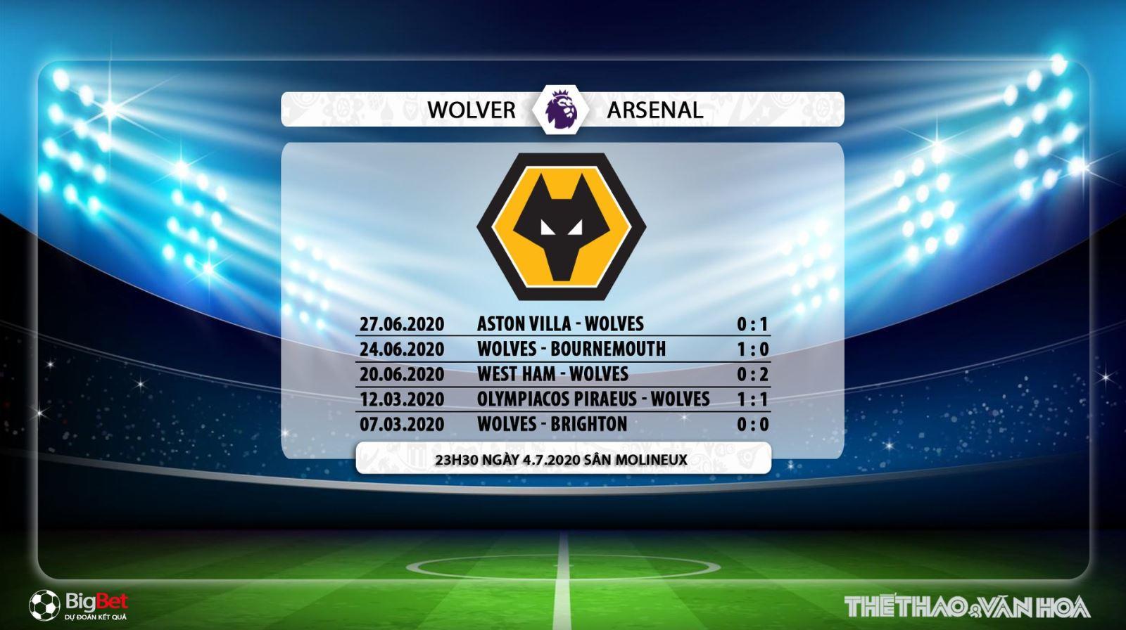 Wolvesvs Arsenal, trực tiếp bóng đá, trực tiếp Wolvesvs Arsenal, Arsenal, Wolves, lịch thi đấu bóng đá, bóng đá, soi kèo, kèo bóng đá