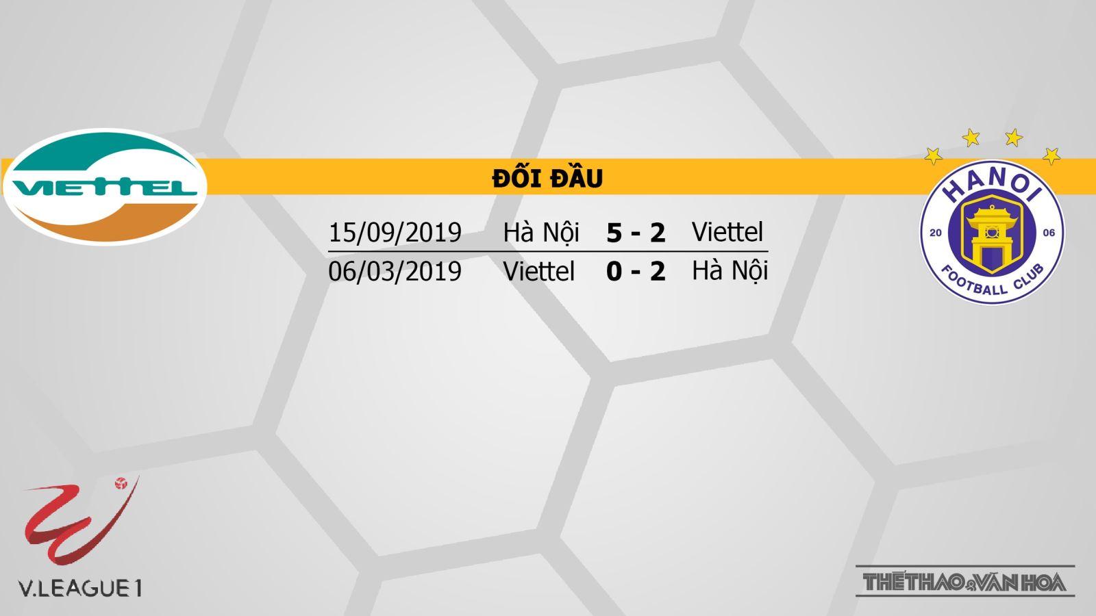 Viettel vsHà Nội, Viettel, Hà Nội, bóng đá, bong da, lịch thi đấu bóng đá, soi kèo, kèo bóng đá, nhận định, V-League
