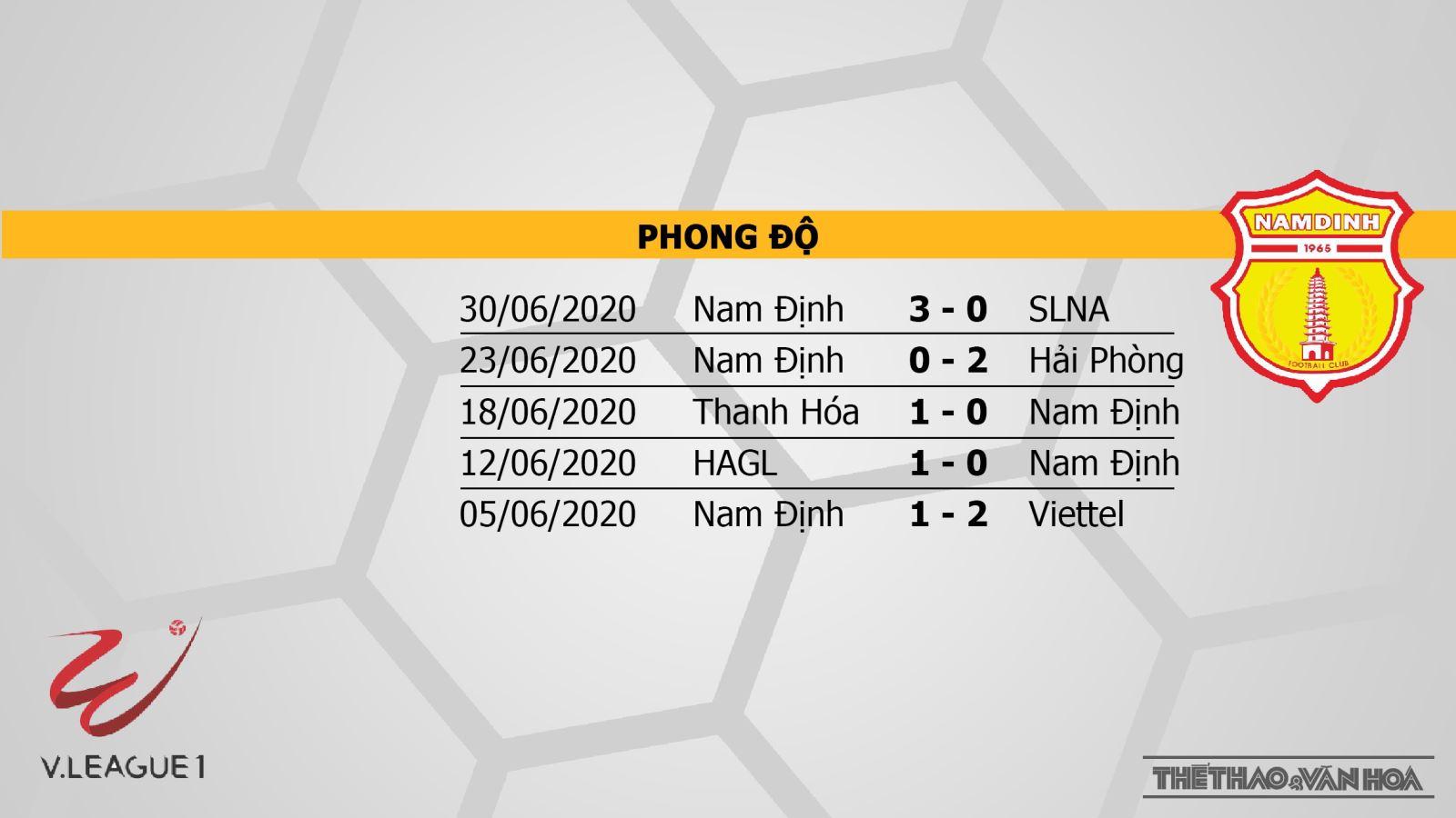 Keo nha cai, kèo nhà cái, Than Quảng Ninh vsNam Định, BĐTV, Trực tiếp bóng đá V-League 2020, trực tiếp bóng đá Việt Nam, trực tiếp Quảng Ninh đấu vớiNam Định