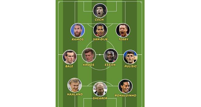 MU, bóng đá, bong da, chuyển nhượng MU, manchester united, lịch thi đấu, Toni Kroos, Ronaldinho, Alan Shearer, Erling Haaland, Petr Cech, John Terry, Van Dijk, Gareth Bale, pulisic, essien