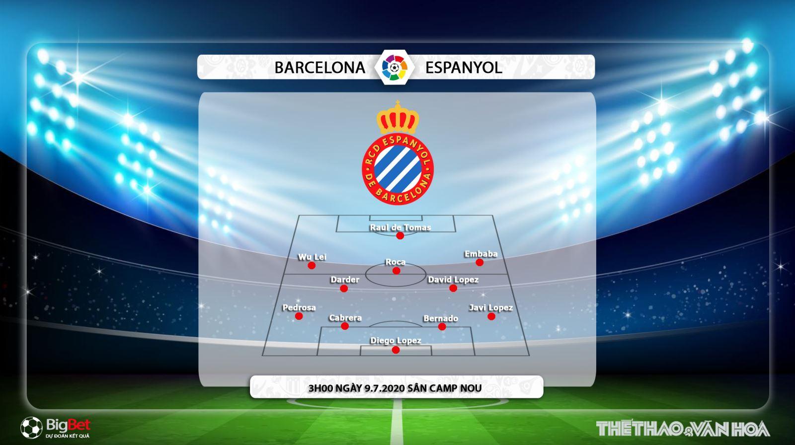 Barcelona vs Espanyol, Barcelona, Espanyol, trực tiếp bóng đá, trực tiếp Barcelona vs Espanyol, soi kèo, kèo bóng đá, la liga