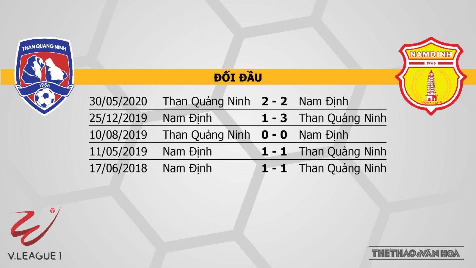Than Quảng Ninh vsDNH Nam Định, bóng đá, trực tiếp bóng đá, Nam Định, lịch thi đấu bóng đá hôm nay, soi kèo, kèo bóng đá, V-League