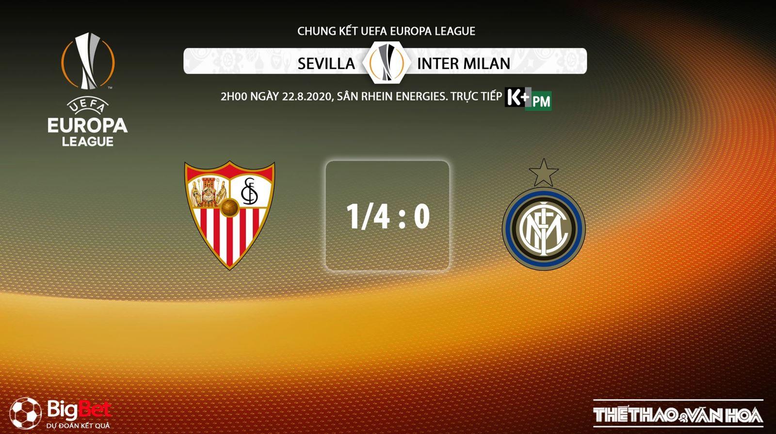 Sevilla vs Inter Milan, soi kèo bóng đá, soi kèo Sevilla vs Inter Milan, trực tiếp, nhận định Sevilla vs Inter Milan, sevilla, inter milan, kèo bóng đá