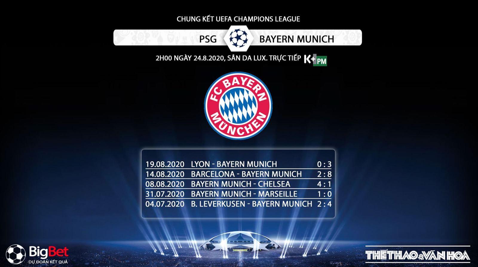 PSG vs Bayern Munich, soi kèo PSG vs Bayern Munich, trực tiếp PSG vs Bayern Munich, nhận định PSG vs Bayern Munich, bóng đá, soi kèo bóng đá, kèo bóng đá