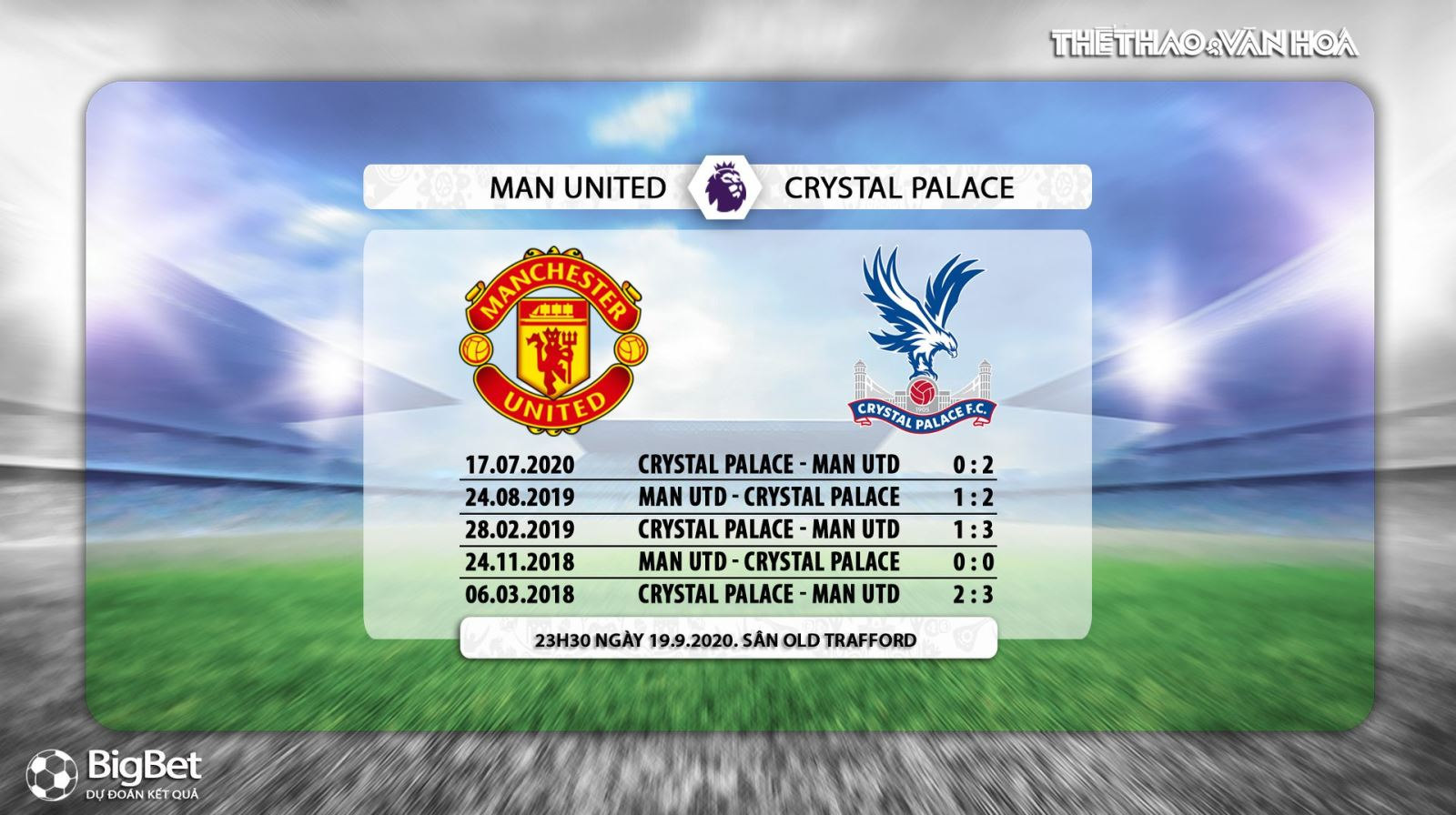 MUvs Crystal Palace, MU, Crystal Palace, trực tiếp bóng đá, bóng đá, bóng đá hôm nay, soi kèo, kèo bóng đá, soi kèo MUvs Crystal Palace, nhận định MUvs Crystal Palace