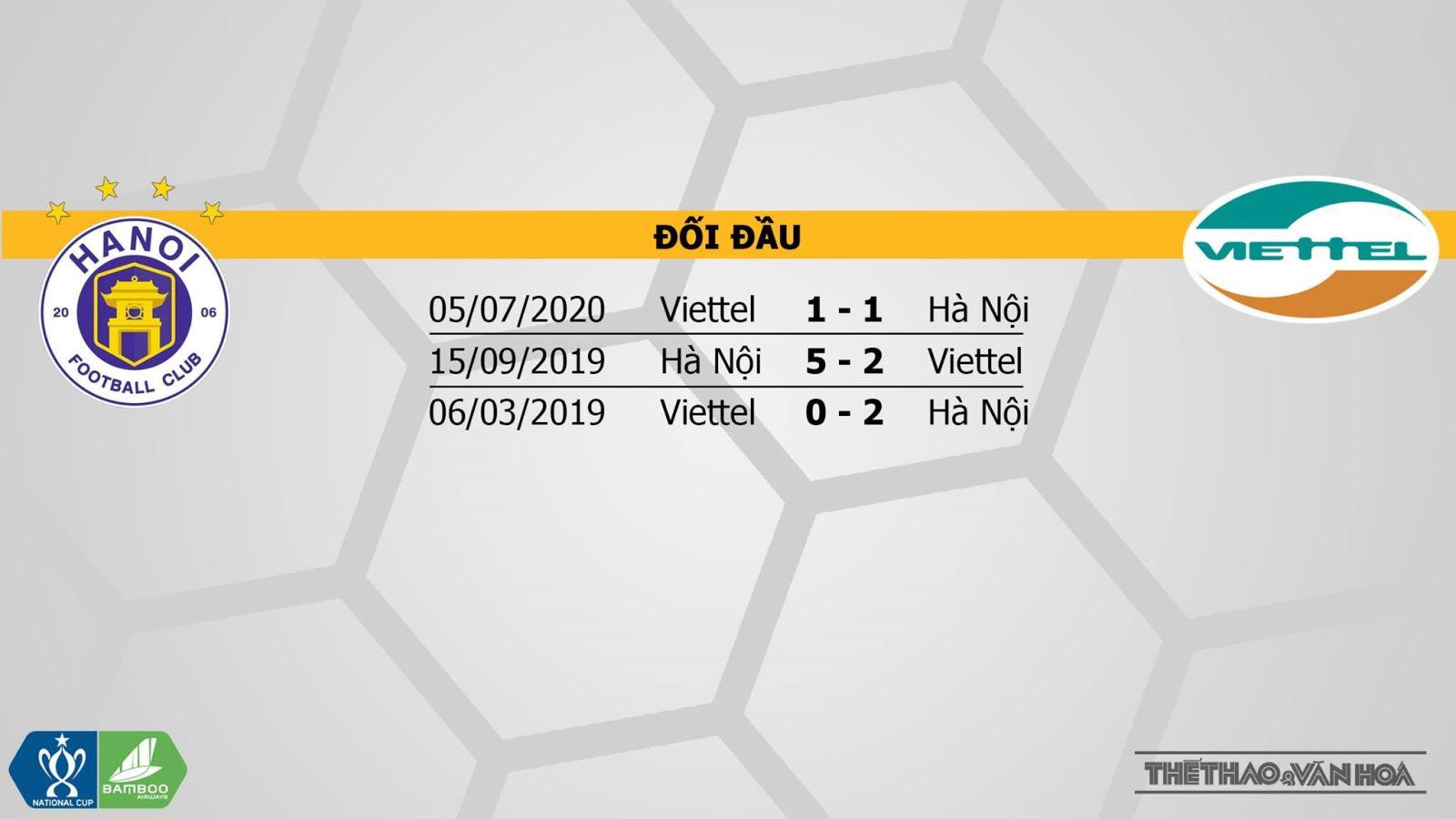 Hà Nội vs Viettel, dự đoán bóng đá, trực tiếp Hà Nội vs Viettel, Hà Nội, Viettel, soi kèo, kèo bóng đá, kèo Hà Nội vs Viettel
