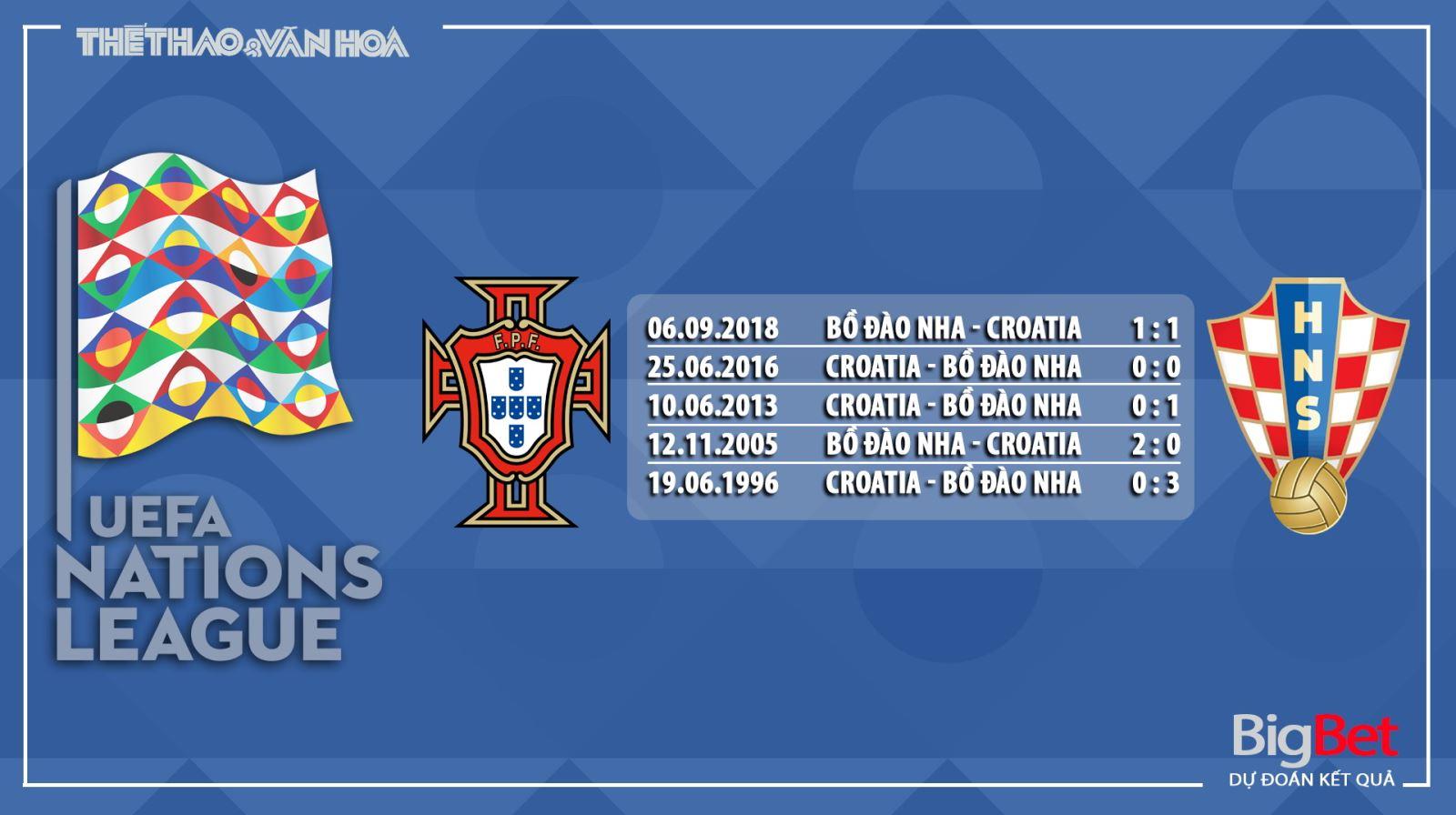 Soi kèo Bồ Đào Nha vs Croatia, bồ đào nha, croatia, nhận định bồ đào nha vs croatia, trực tiếp bóng đá, trực tiếp Bồ Đào Nha vs Croatia, kèo bóng đá