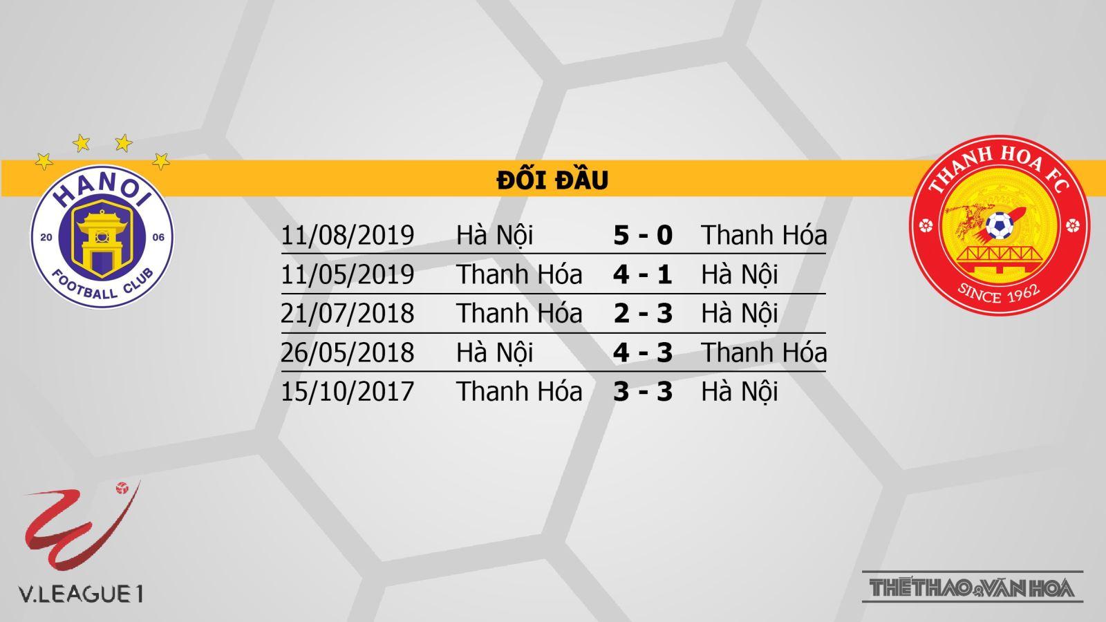 Hà Nội vsThanh Hóa, Hà Nội, Thanh Hoá, soi kèo Hà Nội vsThanh Hóa, kèo bóng đá, kèo thơm, nhận định Hà Nội vsThanh Hóa