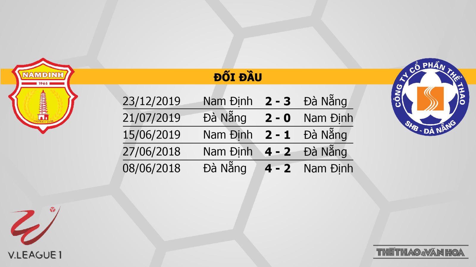 Nam Định vs SHB Đà Nẵng, kèo bóng đá Nam Định vs SHB Đà Nẵng, Nam Định, Đà Nẵng, trực tiếp bóng đá, trực tiếp Nam Định vs SHB Đà Nẵng, soi kèo bóng đá