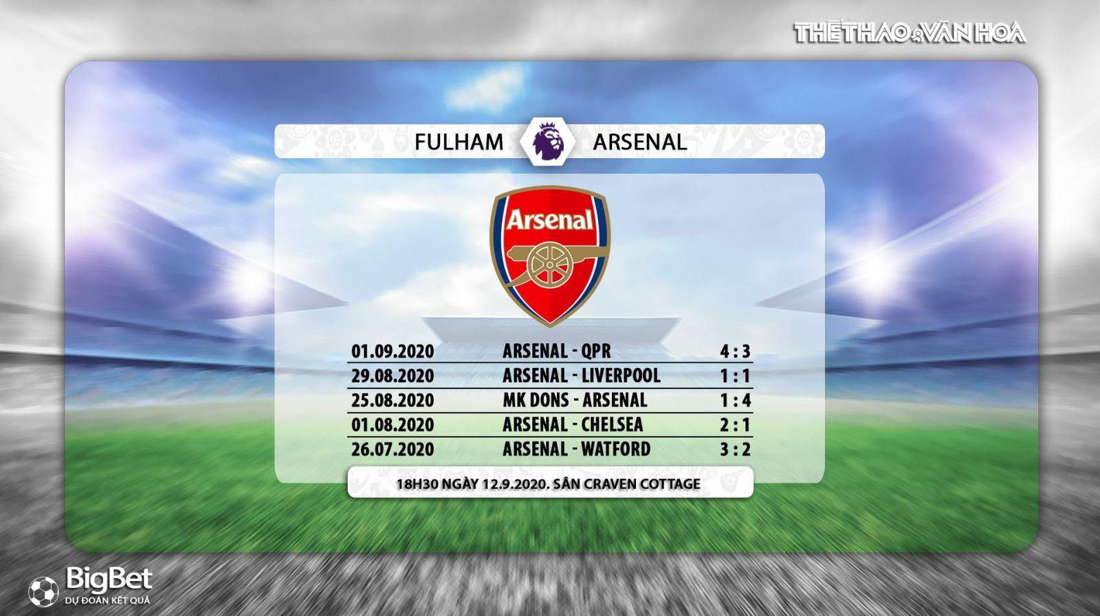 Fullham vs Arsenal, soi kèo, kèo bóng đá, soi kèo Fullham vs Arsenal , fulham, arsenal, bóng đá, bóng đá hôm nay, nhận định, kèo thơm