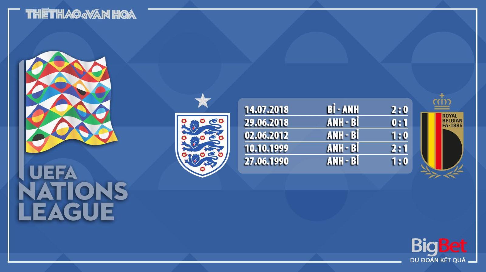 Anh vsBỉ, Anh, Bỉ, soi kèo Anh vsBỉ, kèo bóng đá Anh vsBỉ, UEFA Nations League, nhận định Anh vsBỉ, Anh đấu với Bỉ