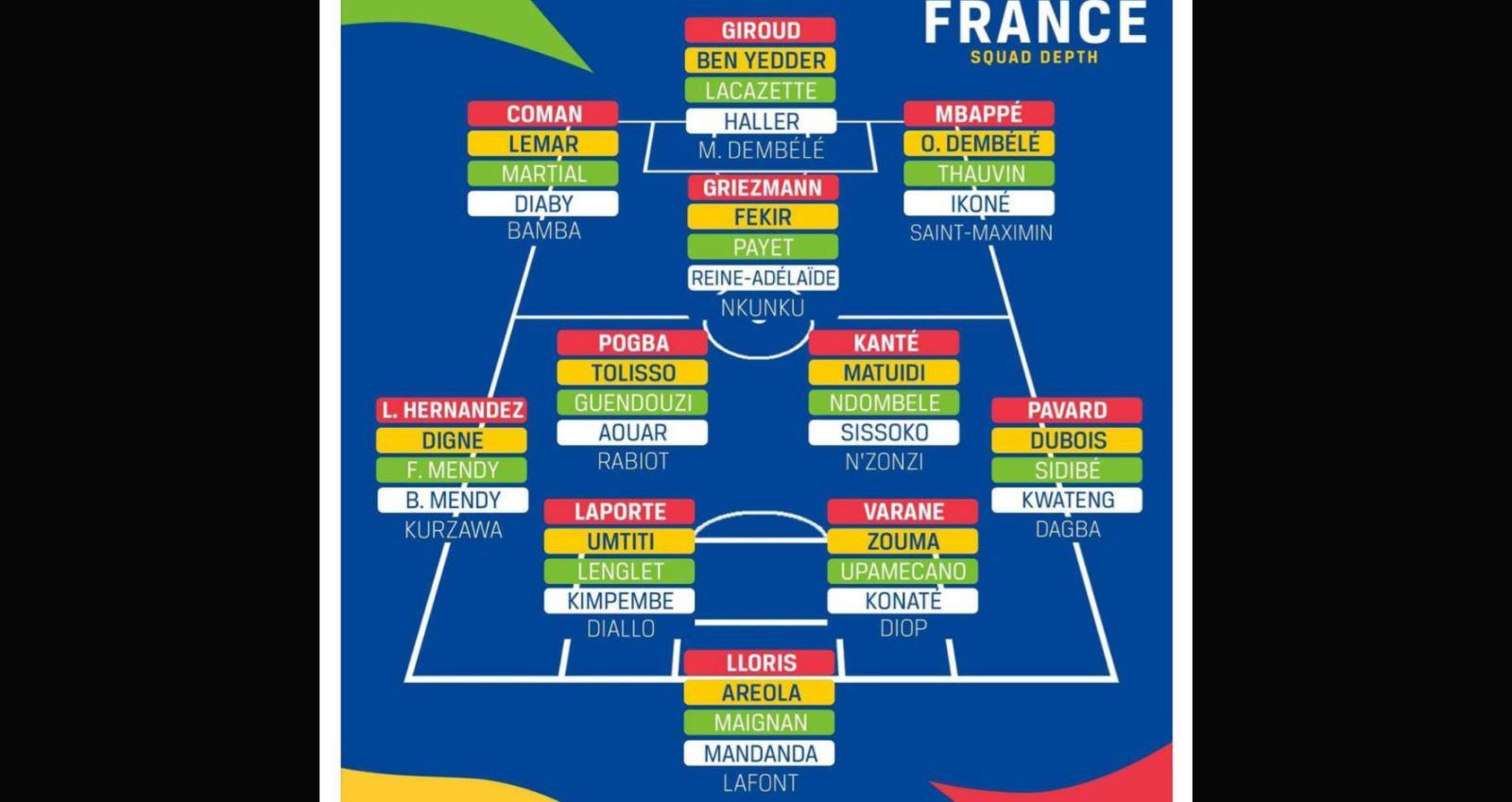 Pháp, World Cup, Euro, Deschamps, Didier Deschamps, bóng đá, bóng đá hôm nay, lịch thi đấu