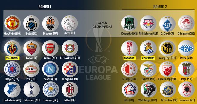 MU, bóng đá, Europa League, Cúp C2, bong da, lịch thi đấu, bốc thăm cúp c2, bốc thăm vòng 1/16 Europa League, vòng 1/16 europa league, manchester united