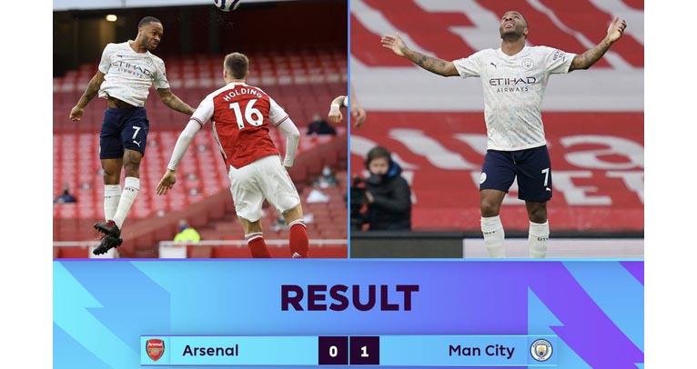 kết quả bóng đá, Arsenal-Man City, kết quả Arsenal vs Man City, bảng xếp hạng ngoại hạng Anh, kết quả ngoại hạng Anh, Man City, Arsenal, bong da hom nay