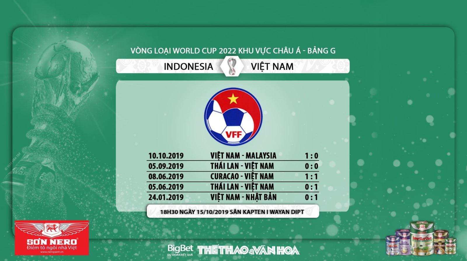 soi kèo bóng đá, Indonesia đấu với Việt Nam, keo bong da, Việt Nam vs Indonesia, truc tiep bong da hôm nay, VTV6, VTV5, VTC1, VTC3, trực tiếp bóng đá, World Cup 2022