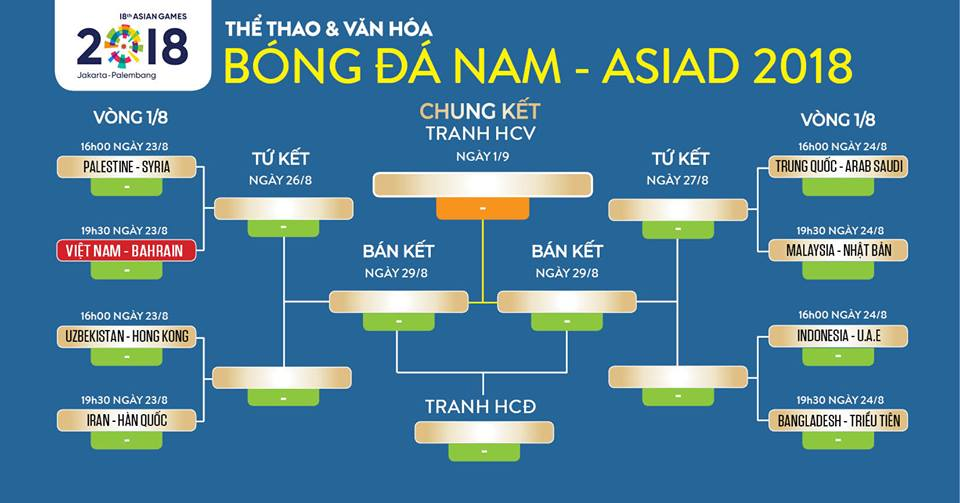 trực tiếp bóng đá, trực tiếp bóng đá nữ, xem bóng đá trực tuyến, lịch thi đấu bóng đá asiad 2018, trực tiếp Asiad, U23 Việt Nam, tuyển nữ Việt Nam, bảng xếp hạng Asiad