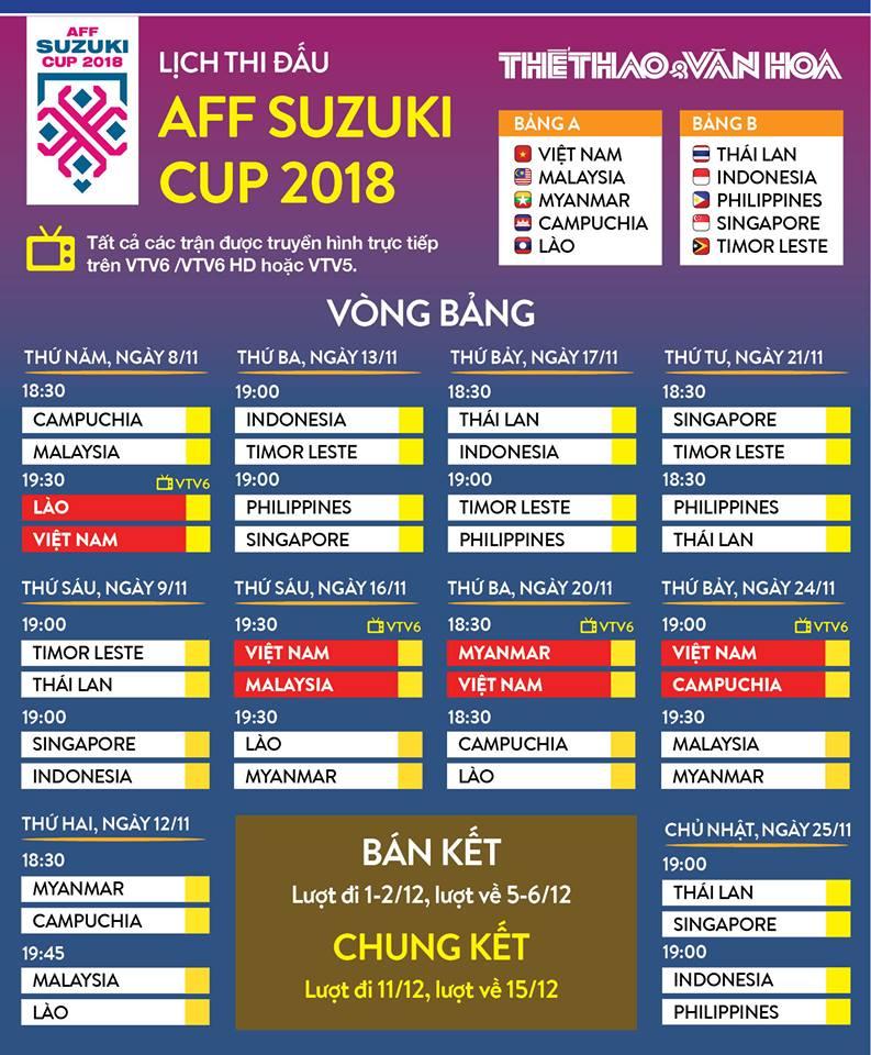 VTV6, VTC3, trực tiếp bóng đá, Philippines vs Thái Lan, Singapore vs Đông Timor, nhận định Philippines vs Thái Lan, xem bong da, xem vtv6, Việt Nam, Việt Nam 0-0 Myanmar