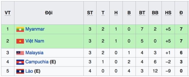 Lịch thi đấu bóng đá hôm nay, lịch thi đấu AFF Cup 2018, VTV6, VTC3, trực tiếp bóng đá, vtv6 truc tiep bong da, Việt Nam vs Campuchia, nhận định Việt Nam vs Campuchia