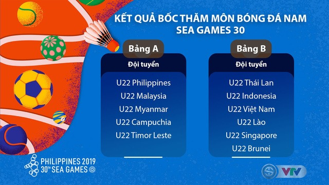Bóng đá, bóng đá SEA Games, bóng đá U22, Đông Nam Á, U22 Philippines, U22 Malaysia, U22 Myanmar, U22 Campuchia, và U22 Timor Leste, U22 Thái Lan, U22 Việt Nam, U22 Indonesia, U22 Lào, U22 Singapore, và U22 Brunei.