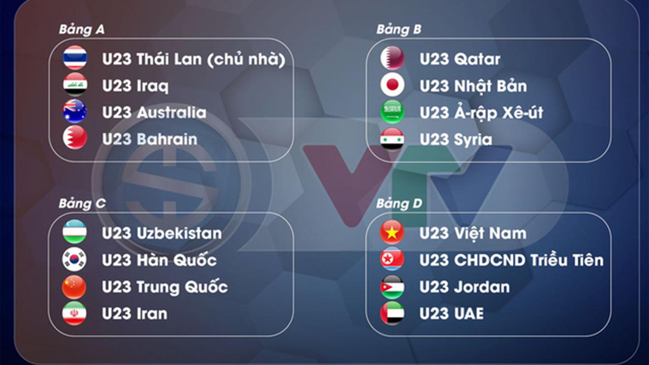 lịch thi đấu U23 châu Á, lich thi dau U23 chau A, lich thi dau bong da u23 chau A 2020, lich thi dau u23 chau A cua Viet Nam, giải vô địch bóng đá U-23 châu Á năm 2020