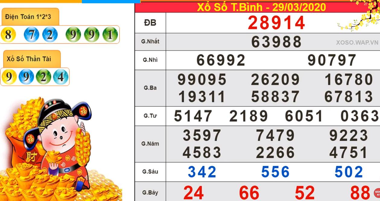 XSMB, xổ số hôm nay, xs hôm nay, xổ số miền Bắc ngày 29 tháng 3, kết quả xổ số hôm nay, SXMB, KQXS, xổ số kiến thiết, XSMB XSMN kết quả xổ số hôm nay miền Bắc, XSMB 29/3