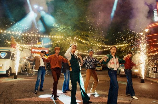BTS, Dynamite, AGT, America's Got Talent, ARMY, MV, BTS YouTube, BTS thành viên, BTS Dynamite