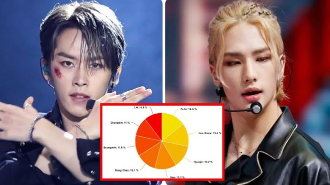 15 ca khúc K-pop được chia line 'thỏa mãn' lòng fan nhất: BTS, GOT7, Seventeen