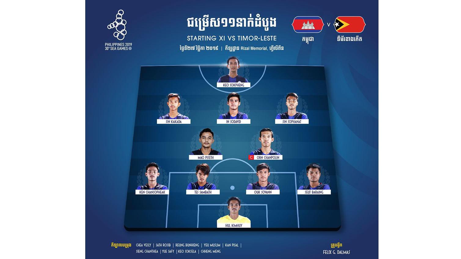 vtv6, truc tiep bong da hôm nay, seagame30, trực tiếp bóng đá, U22 Campuchia vs Đông Timor, xem bong da truc tiep, U22 Campuchia Timor Leste, vtv5, SEA Games 30, xem VTV6