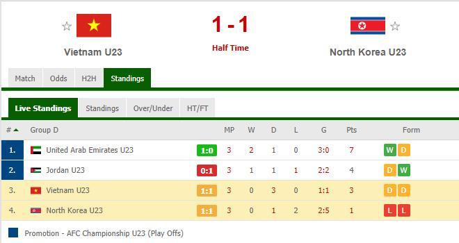 VTV6, xem VTV6, truc tiep bong da hôm nay, U23 Việt Nam vs U23 Triều Tiên, trực tiếp bóng đá, U23 Việt Nam đấu với U23 Triều Tiên, trực tiếp VTV6, Việt Nam và Triều Tiên