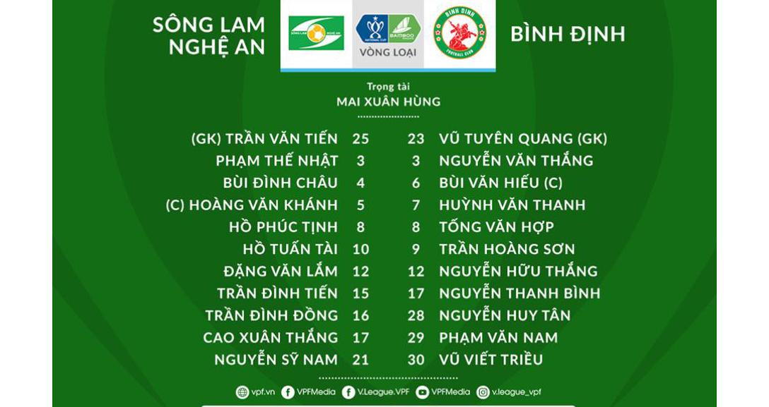 truc tiep bong da, SLNA vs Bình Định, trực tiếp bóng đá, SLNA đấu với Bình Đinh, keo nha cai, bóng đá Việt Nam, SLNA, bong da, xem bong da, cúp quốc gia, Sông Lam Nghệ An