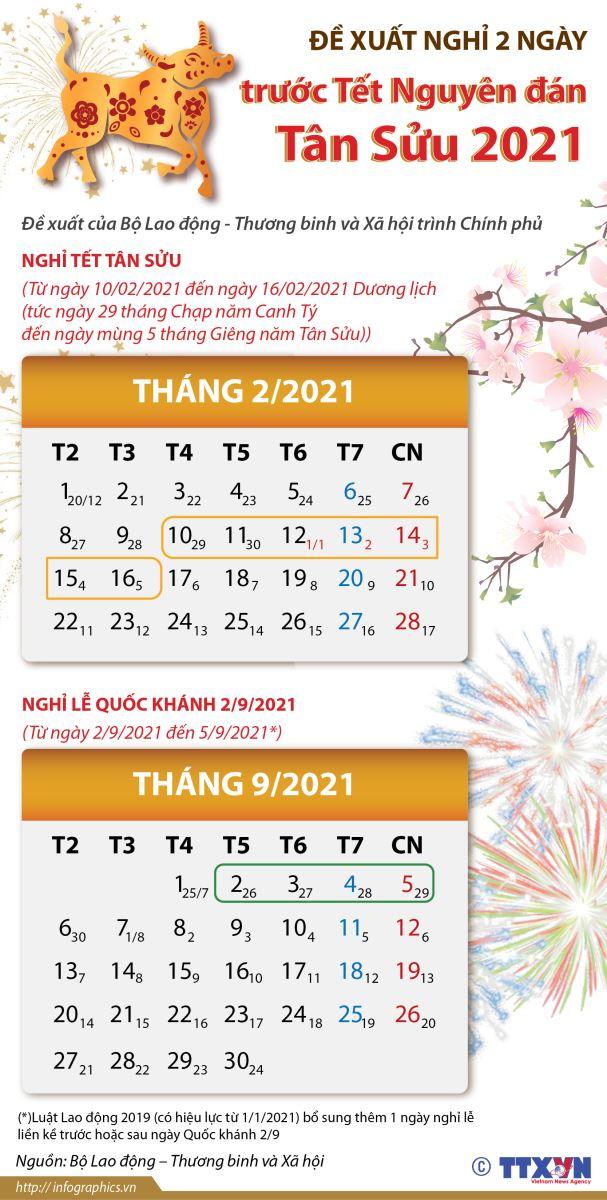 Nghỉ Tết, Nghi tet, Tết Tân Sửu 2021, Tết Nguyên Đán 2021, Lịch nghỉ tết 2021, Tết âm lịch, nghỉ tết mấy ngày, số ngày nghỉ tết 2021