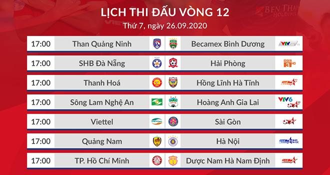 Trực tiếp bóng đá, Viettel vs Sài Gòn, Quảng Nam vs Hà Nội, TPHCM vs Nam Định, Trực tiếp bóng đá vòng 12 V-League 2020, BĐTV trực tiếp bóng đá, TTTV trực tiếp bóng đá