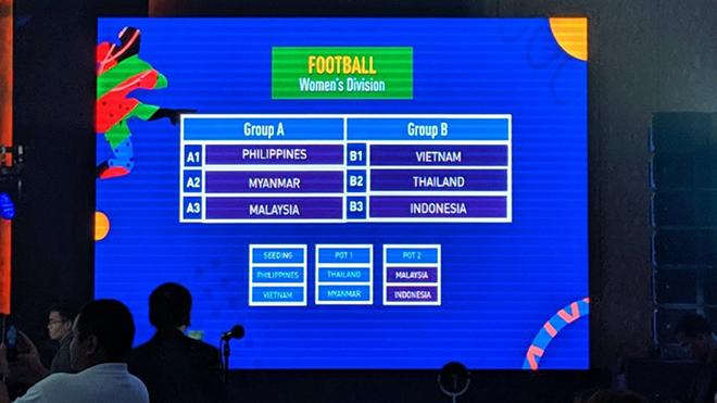 Ket qua boc tham bong da nu sea games 2019, bốc thăm Sea games 2019, Việt Nam cùng bảng Thái Lan, Indonesia, bóng đá nữ sea games, u22 Việt Nam, U22 VN