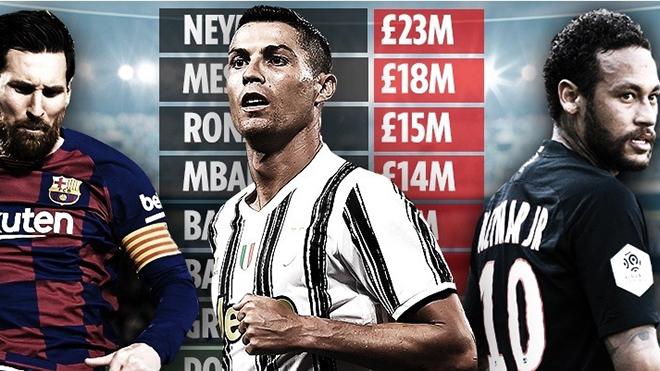 Neymar, Ronaldo hay Messi, ai sở hữu hợp đồng quảng cáo giầy khủng nhất?