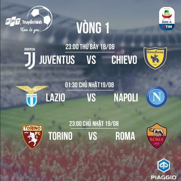 Ronaldo, Juventus, Serie A, truyền hình FPT