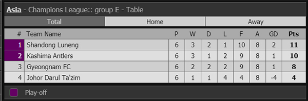 Lịch thi đấu bóng đá hôm nay, trực tiếp bóng đá, truc tiep bong da, play-off thăng hạng bóng đá Ý, xem trực tiếp play-off thăng hạng Serie A, kết quả cúp C1 châu Á