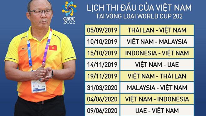 VTV6, VTV6 trực tiếp, Lịch thi đấu vòng loại World Cup, lịch thi đấu tuyển Việt Nam, trực tiếp bốc thăm vòng loại World Cup 2022, đội tuyển Việt Nam, bóng đá Việt Nam