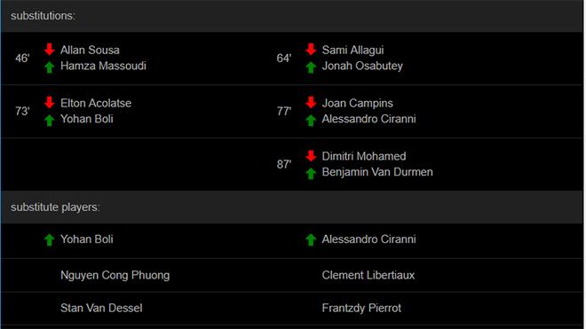 Kết quả Sint Truidense vs Mouscron, Sint Truidense vs Mouscron, Công Phượng ra mắt Sint Truidense, giải vô địch Bỉ, Công Phượng dự bị, lịch thi đấu bóng đá hôm nay, STVV