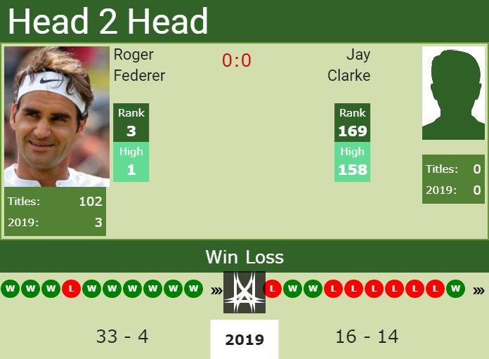 Lịch thi đấu Wimbledon 2019, trực tiếp đơn nam, trực tiếp đơn nữ, trực tiếp quần vợt, truc tiep quan vot, trực tiếp Nadal vs Kyrgios, trực tiếp Federer vs Klarke, Serena