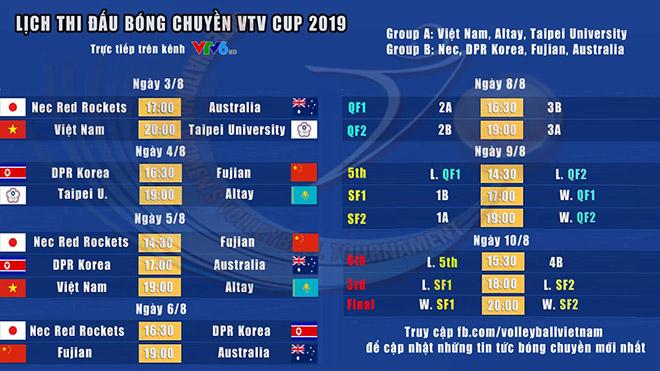 VTV6, lịch thi đấu bóng chuyền VTV Cup 2019, bóng chuyền VTV Cup, VTV6 HD, truc tiep bong chuyen, trực tiếp bóng chuyền, bóng chuyền nữ Việt Nam, xem trực tiếp VTV Cup