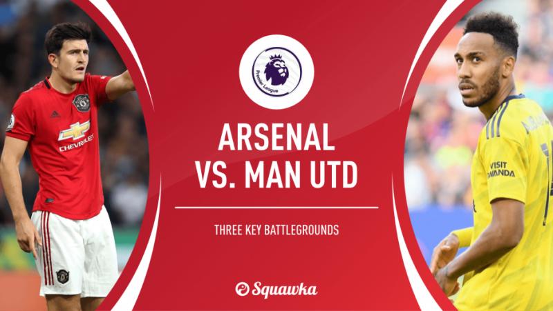 Bong da, bóng đá, ket qua bong da hom nay, ket qua bong da, kết quả bóng đá, kqbd, MU đấu với Arsenal, MU vs Arsenal, K+, K+PM, bxh Ngoại hạng Anh, MU, Arsenal, M.U