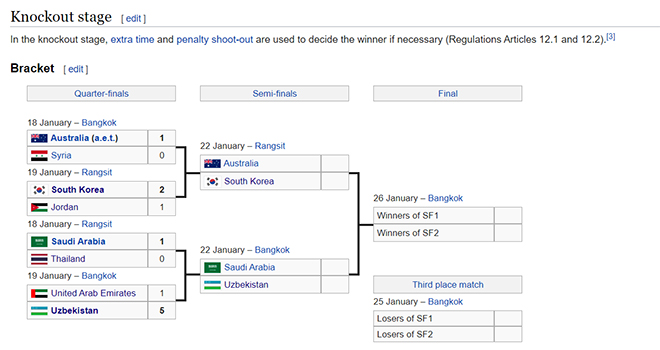 Xem bóng đá trực tiếp VTV6, VTV6, U23 Saudi Arabia vs U23 Uzbekistan, xem trực tiếp U23 Saudi Arabia vs Uzbekistan, truc tiep bong da, lich thi dau bong da hom nay