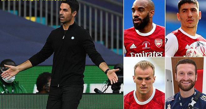 Chuyển nhượng Arsenal, Chuyển nhượng bóng đá, Arteta bán 9 ngôi sao. Aubameyang, Chuyển nhượng, Tin tức chuyển nhượng, Tin chuyển nhượng, Oezil, Mikel Arteta. Arsenal
