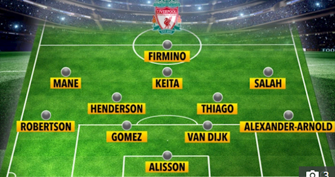 Truc tiep bong da, Chelsea vs Liverpool, Thiago chơi ở vị trí nào là hợp lý nhất, Chelsea đấu với Liverpool, Thiago, Liverpool, Klopp, lịch thi đấu bóng đá Anh, BXH Anh