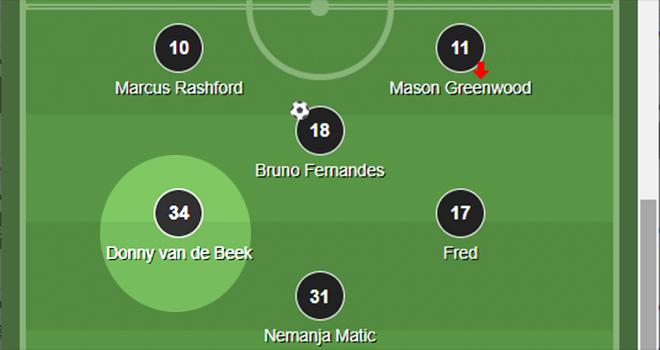 MU, Hàng tiền vệ MU, Southampton vs MU, Van de Beek đá cùng Bruno Fernandes, Van de Beek vs Bruno Fernandes, Van de Beek đá chính, Kết quả Ngoại hạng Anh, BXH bóng đá Anh