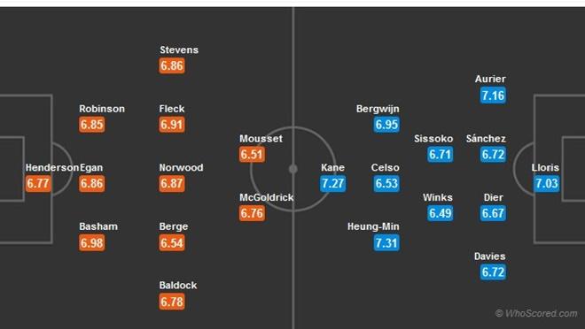 Truc tiep bong da, Man City vs Liverpool, Sheffield vs Tottenham, Trực tiếp bóng đá Anh, K+, K+PM, Bong da, keo nha cai, kèo nhà cái, Man City, Liverpool, ngoại hạng Anh