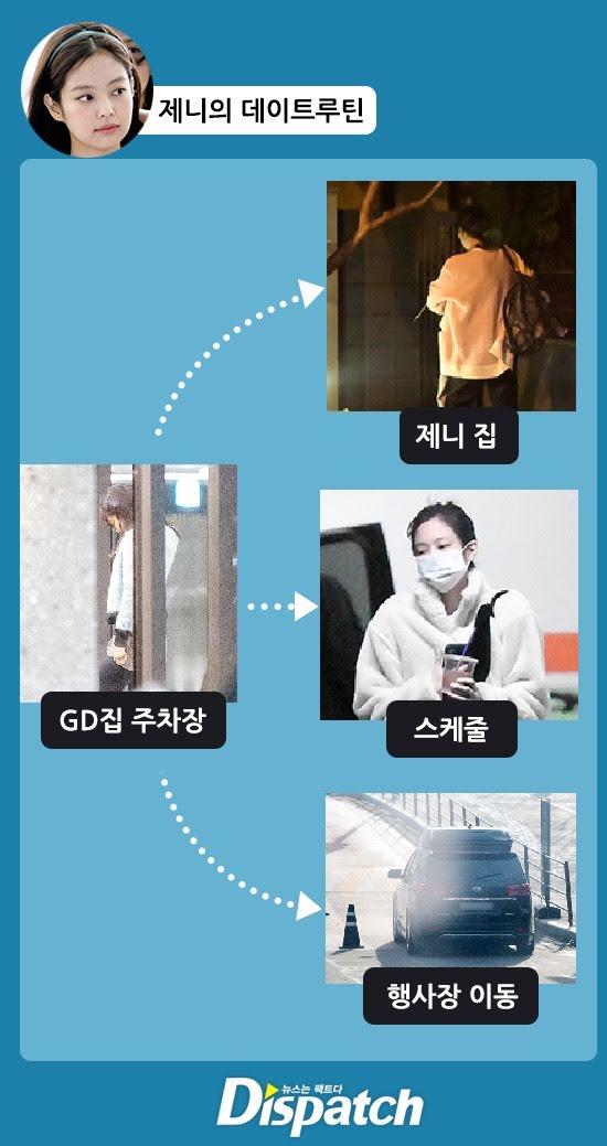 Jennie, Jennie Blackpink, Kai, Kai EXO, Gdragon, G Dragon, Gdragon Jennie hẹn hò, Dispatch Jennie Kai, Jennie Kai EXO chia tay, Jennie Kai Gdragon, Gdragon Bigbang
